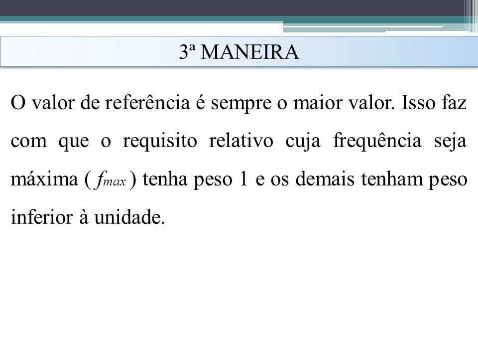 3ª MANEIRA