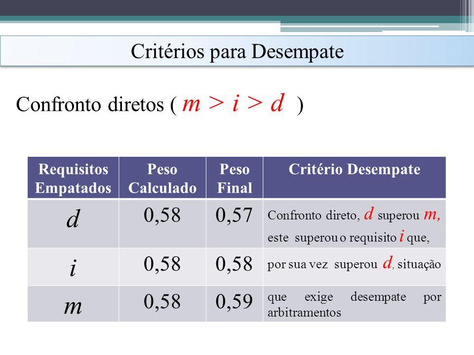 Critérios para Desempate