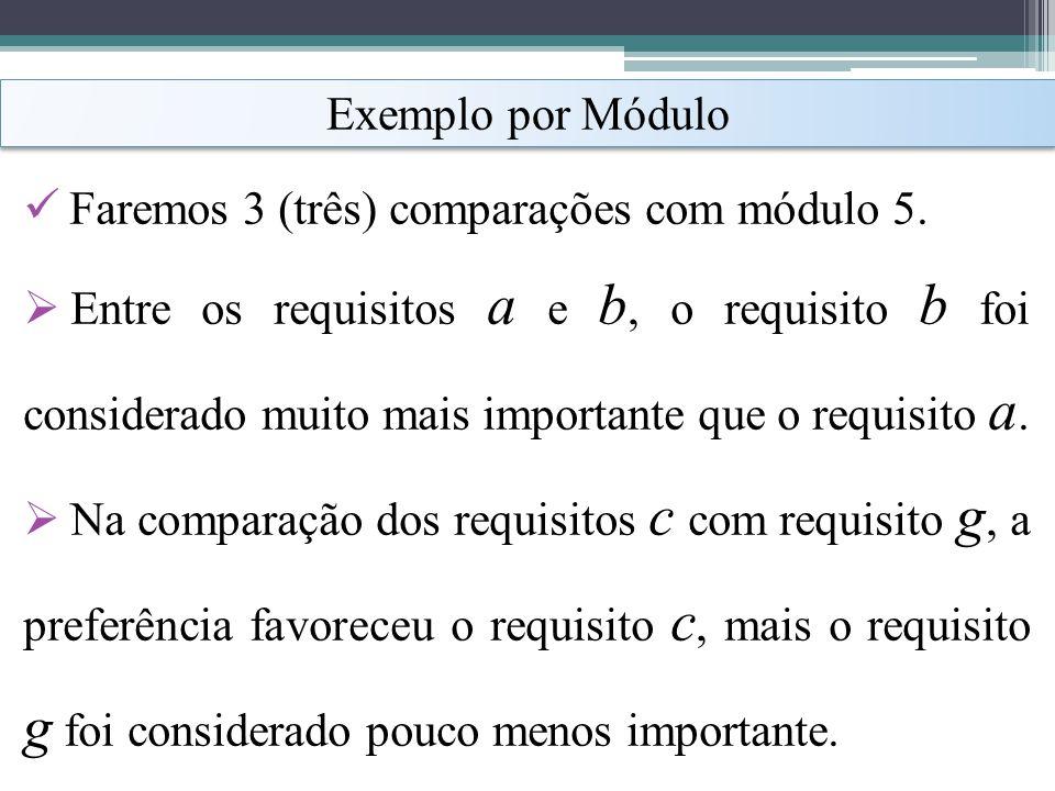 Exemplo por Módulo Faremos 3 (três) comparações com módulo 5.