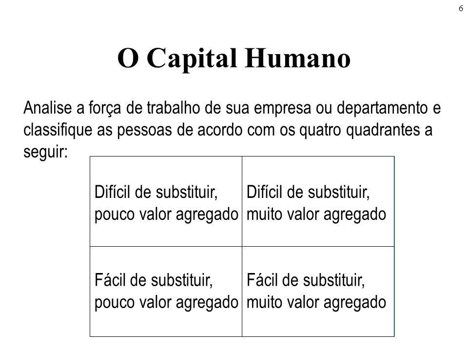 O Capital Humano Analise a força de trabalho de sua empresa ou departamento e classifique as pessoas de acordo com os quatro quadrantes a seguir: