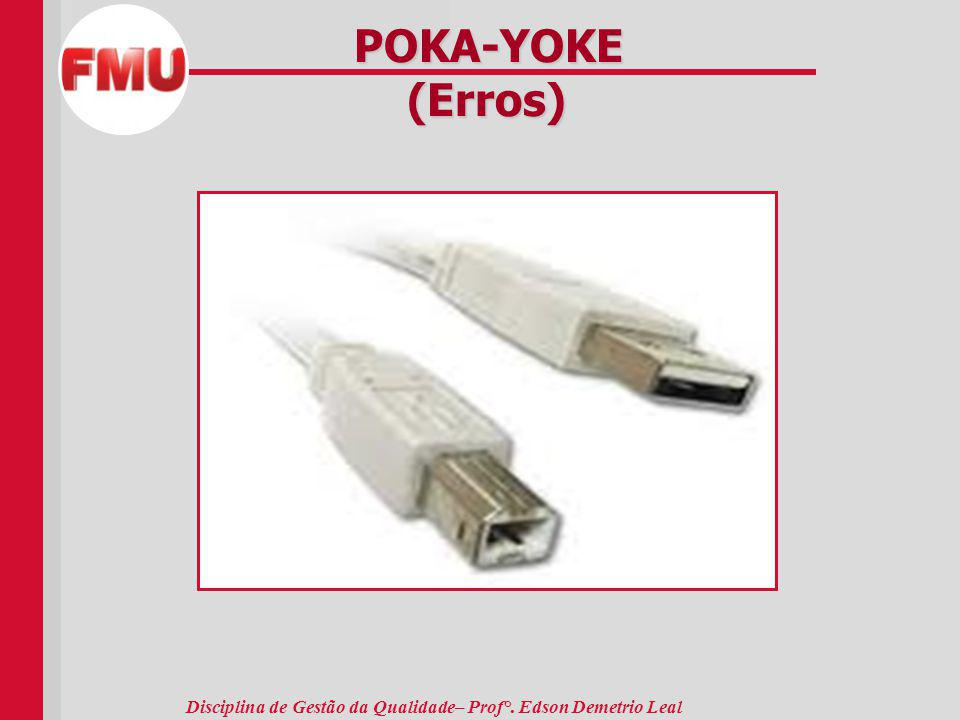 POKA-YOKE (Erros)