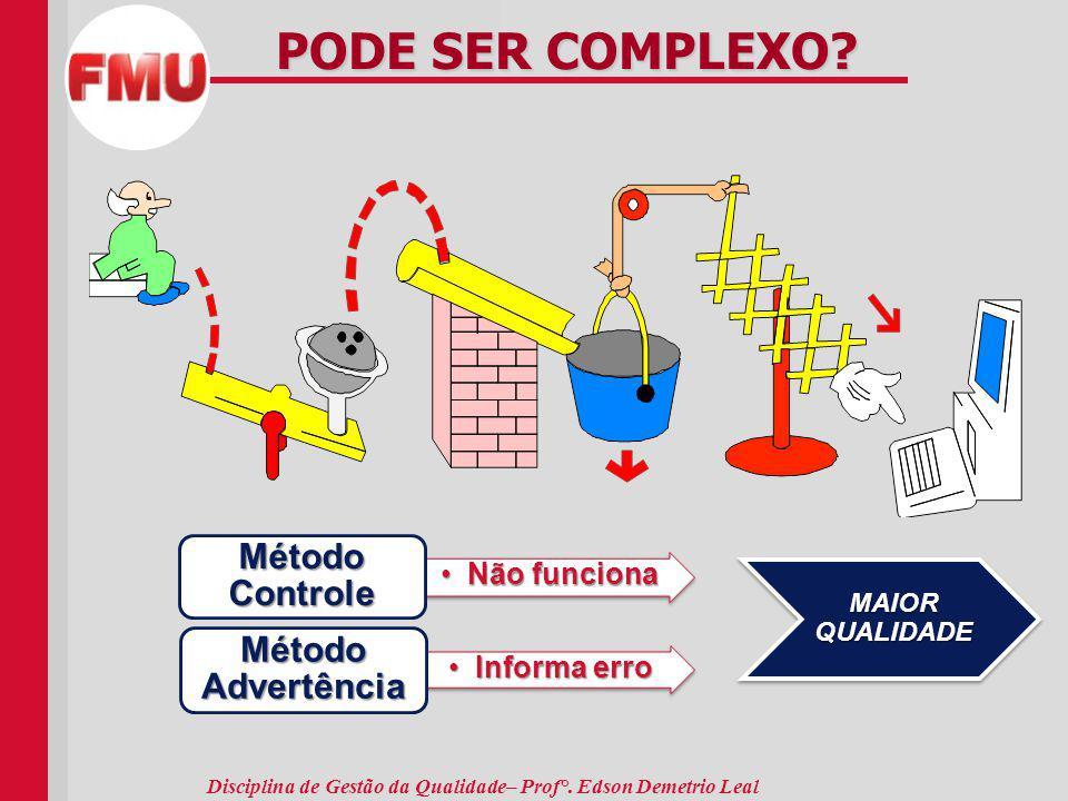 PODE SER COMPLEXO Método Controle Método Advertência Não funciona