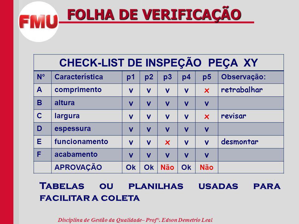 CHECK-LIST DE INSPEÇÃO PEÇA XY