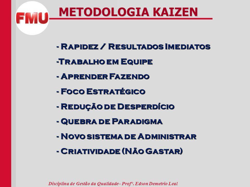 METODOLOGIA KAIZEN Rapidez / Resultados Imediatos Trabalho em Equipe