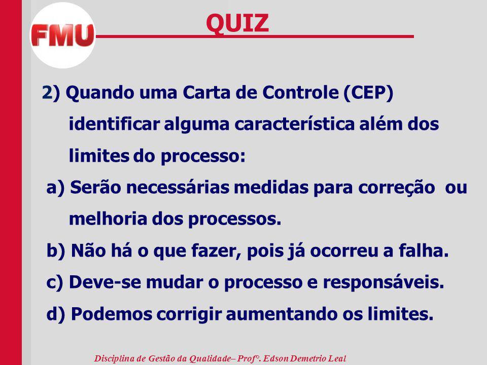 QUIZ 2) Quando uma Carta de Controle (CEP) identificar alguma característica além dos limites do processo: