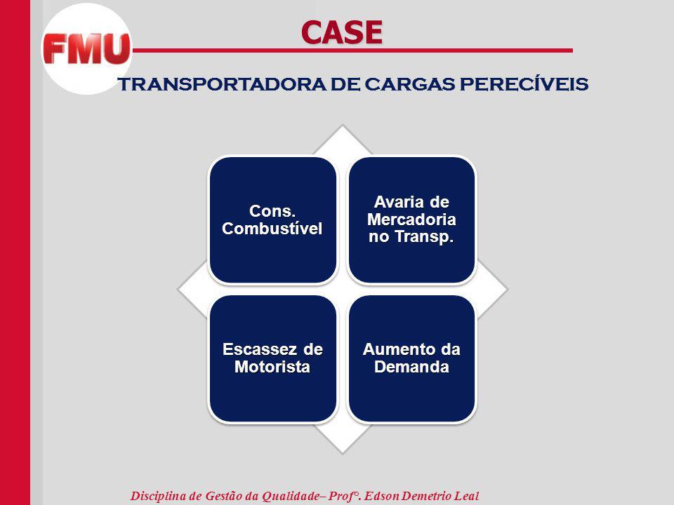 TRANSPORTADORA DE CARGAS PERECÍVEIS