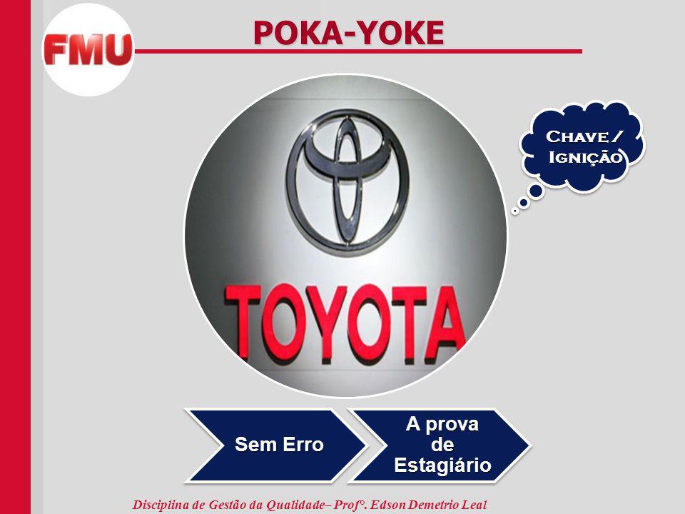 POKA-YOKE . . Chave / Ignição Sem Erro A prova de Estagiário