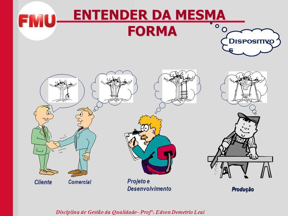ENTENDER DA MESMA FORMA Dispositivos Projeto e Desenvolvimento Cliente
