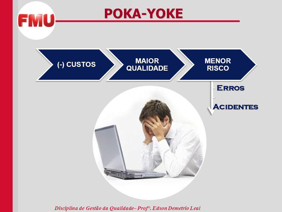 POKA-YOKE (-) CUSTOS MAIOR QUALIDADE MENOR RISCO - Erros - Acidentes .