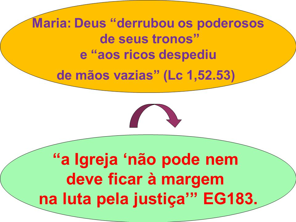 Maria: Deus derrubou os poderosos na luta pela justiça' EG183.