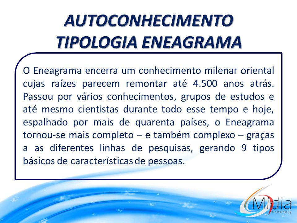 AUTOCONHECIMENTO TIPOLOGIA ENEAGRAMA