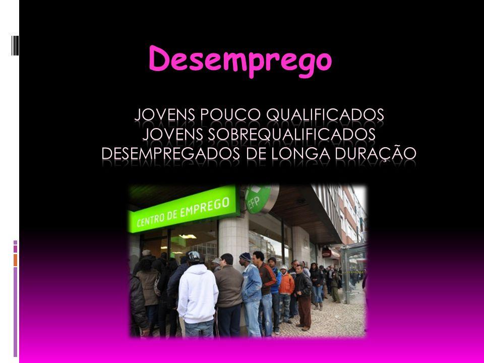 Desemprego Jovens pouco qualificados Jovens sobrequalificados Desempregados de longa duração