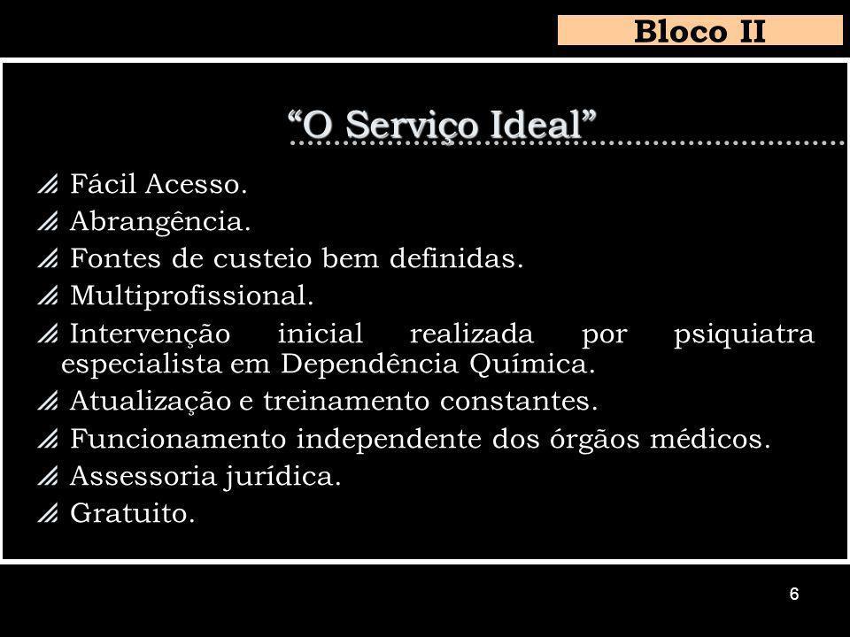 O Serviço Ideal Bloco II Fácil Acesso. Abrangência.