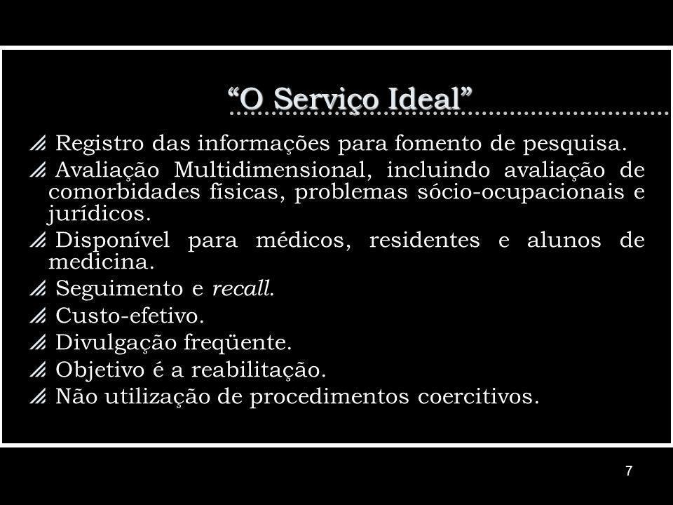 O Serviço Ideal Registro das informações para fomento de pesquisa.