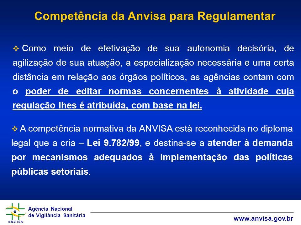 Competência da Anvisa para Regulamentar