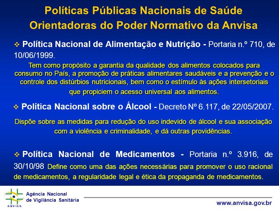Políticas Públicas Nacionais de Saúde Orientadoras do Poder Normativo da Anvisa