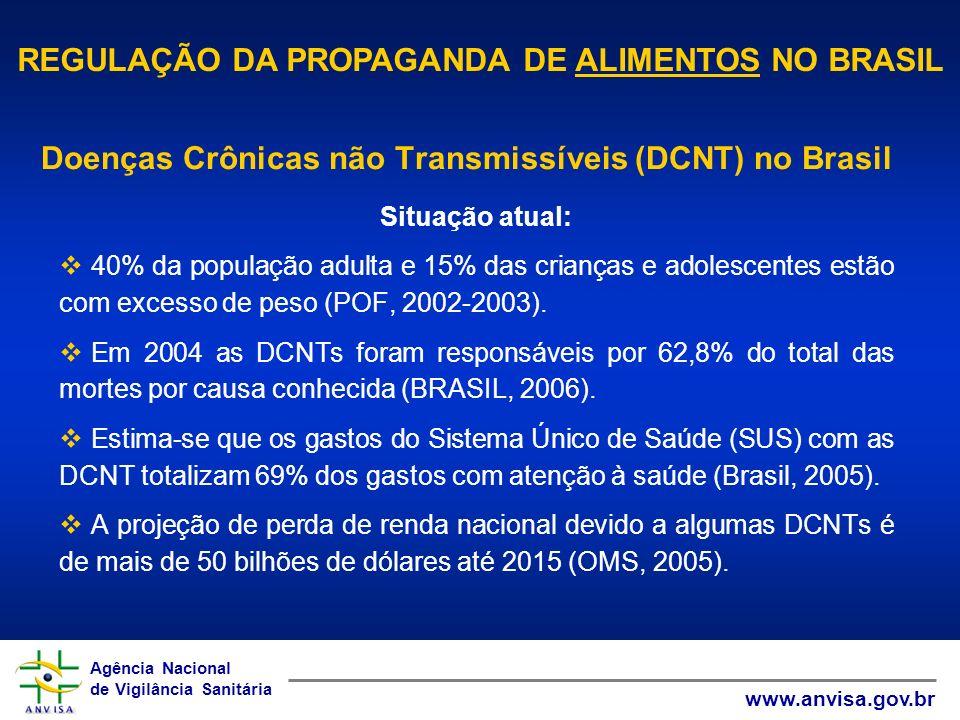 Doenças Crônicas não Transmissíveis (DCNT) no Brasil