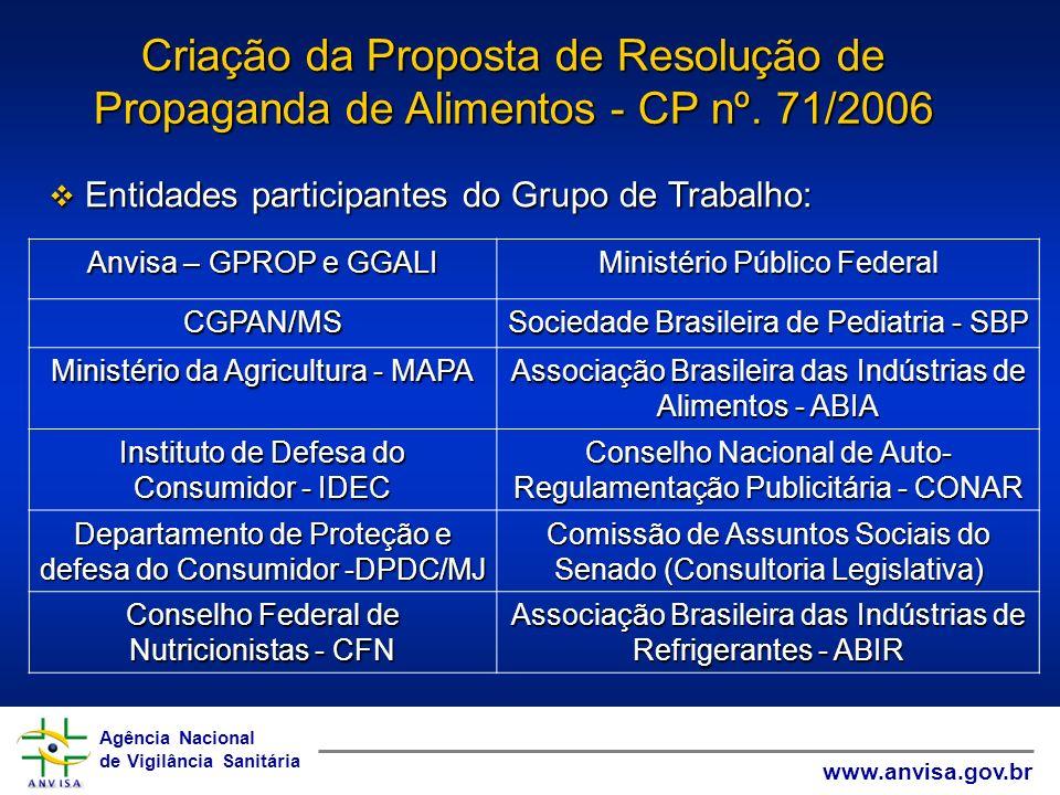 Criação da Proposta de Resolução de Propaganda de Alimentos - CP nº