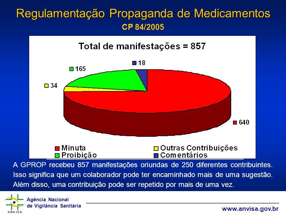 Regulamentação Propaganda de Medicamentos CP 84/2005