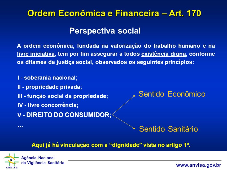 Ordem Econômica e Financeira – Art. 170
