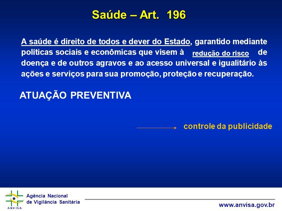 Saúde – Art. 196 ATUAÇÃO PREVENTIVA