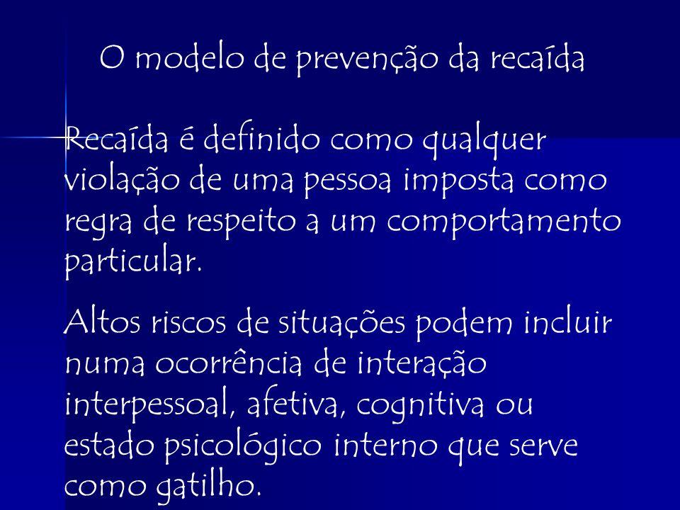 O modelo de prevenção da recaída