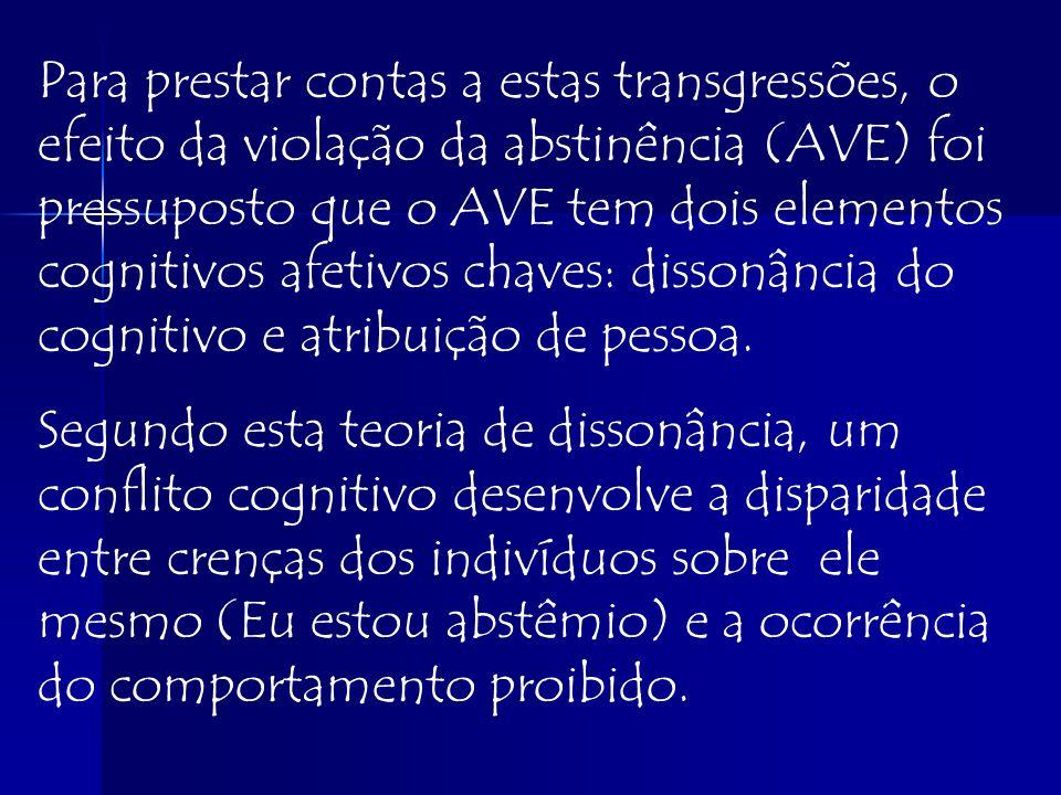 Para prestar contas a estas transgressões, o efeito da violação da abstinência (AVE) foi pressuposto que o AVE tem dois elementos cognitivos afetivos chaves: dissonância do cognitivo e atribuição de pessoa.