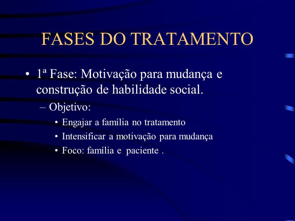 FASES DO TRATAMENTO 1ª Fase: Motivação para mudança e construção de habilidade social. Objetivo: Engajar a família no tratamento.