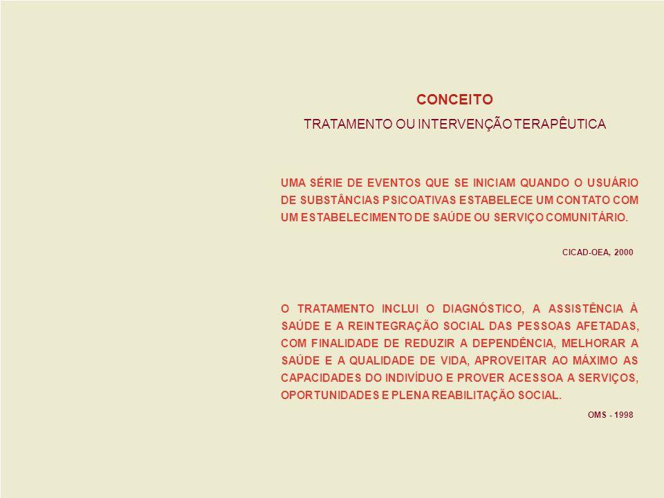 TRATAMENTO OU INTERVENÇÃO TERAPÊUTICA