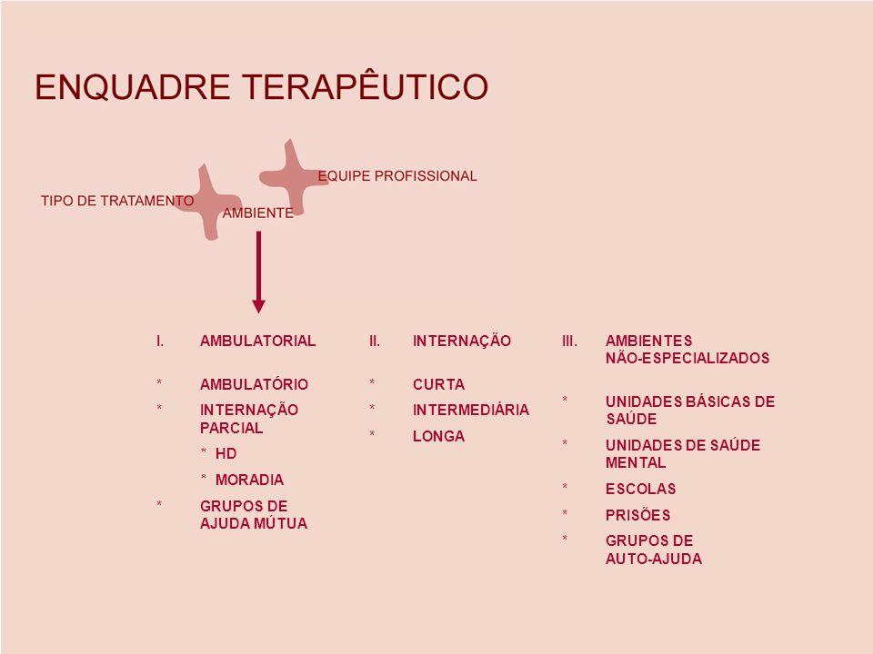 AMBULATORIAL AMBULATÓRIO. INTERNAÇÃO PARCIAL. * HD. * MORADIA. GRUPOS DE AJUDA MÚTUA. INTERNAÇÃO.
