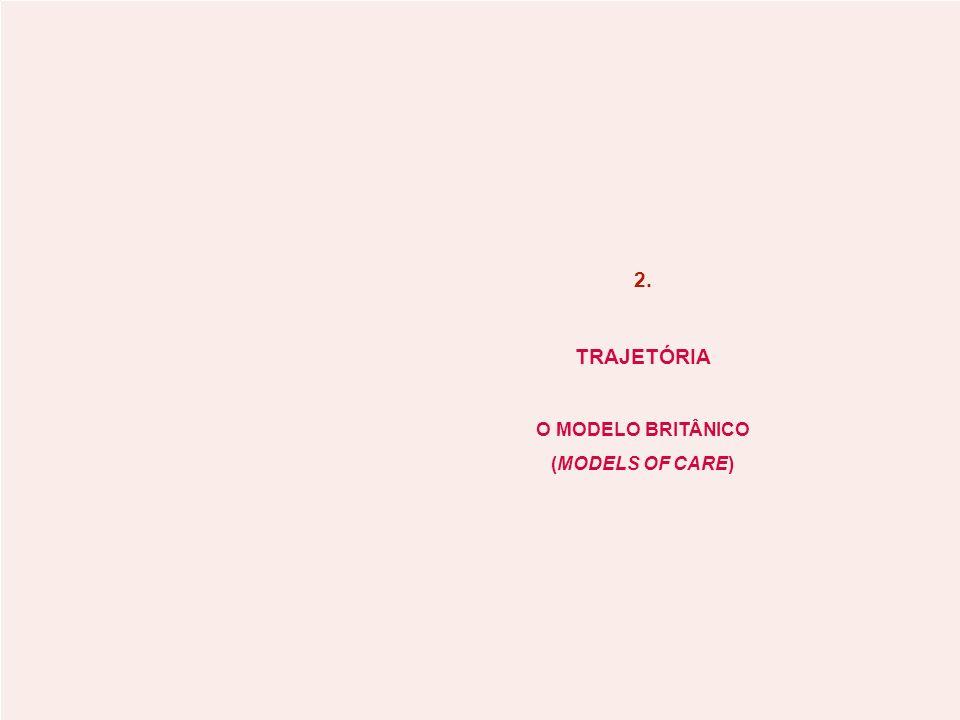 2. TRAJETÓRIA O MODELO BRITÂNICO (MODELS OF CARE)