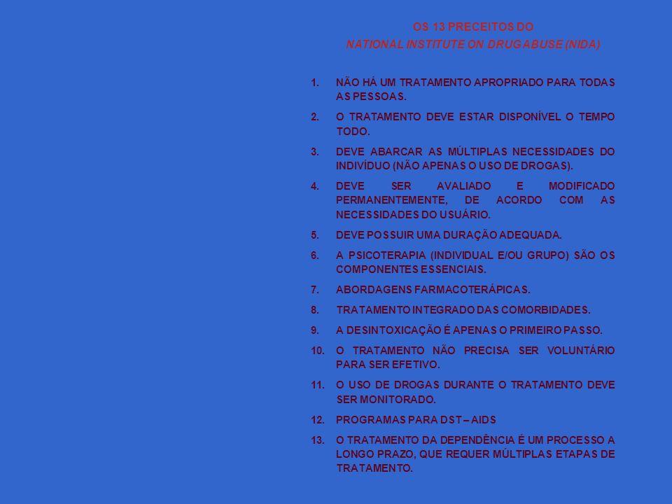 OS 13 PRECEITOS DO NATIONAL INSTITUTE ON DRUG ABUSE (NIDA)