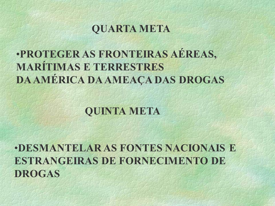 QUARTA META PROTEGER AS FRONTEIRAS AÉREAS, MARÍTIMAS E TERRESTRES. DA AMÉRICA DA AMEAÇA DAS DROGAS.