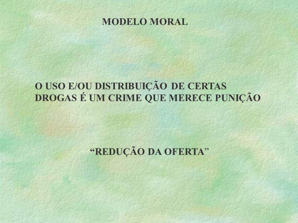 MODELO MORAL O USO E/OU DISTRIBUIÇÃO DE CERTAS DROGAS É UM CRIME QUE MERECE PUNIÇÃO.
