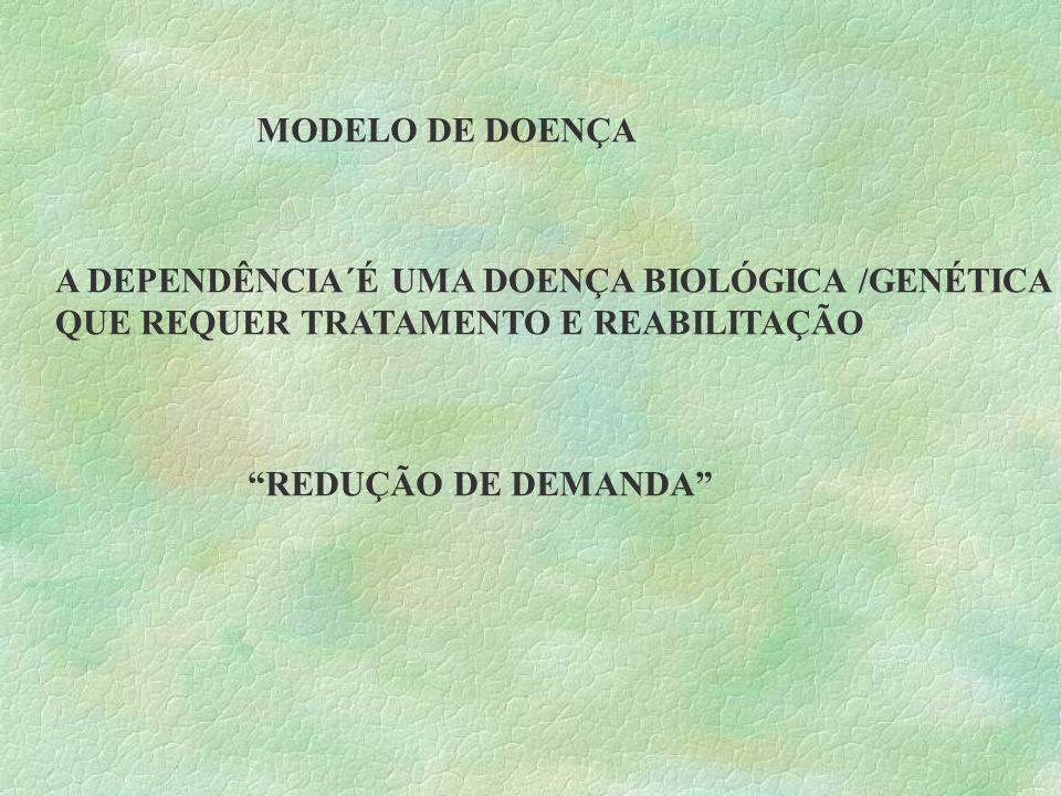 MODELO DE DOENÇA A DEPENDÊNCIA´É UMA DOENÇA BIOLÓGICA /GENÉTICA. QUE REQUER TRATAMENTO E REABILITAÇÃO.