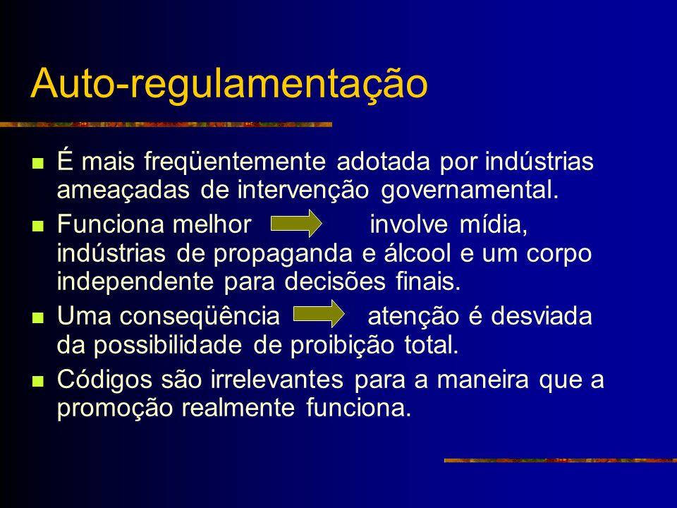 Auto-regulamentação É mais freqüentemente adotada por indústrias ameaçadas de intervenção governamental.