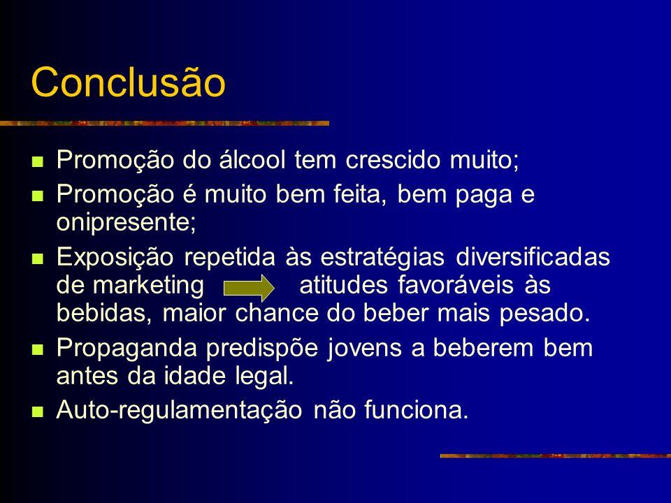 Conclusão Promoção do álcool tem crescido muito;