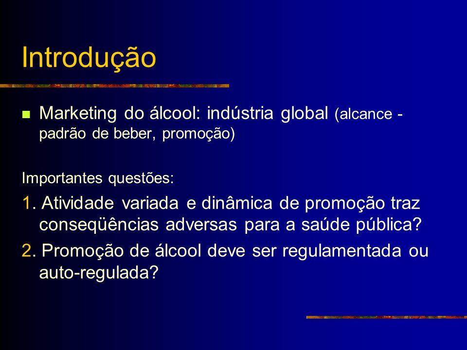 Introdução Marketing do álcool: indústria global (alcance - padrão de beber, promoção) Importantes questões: