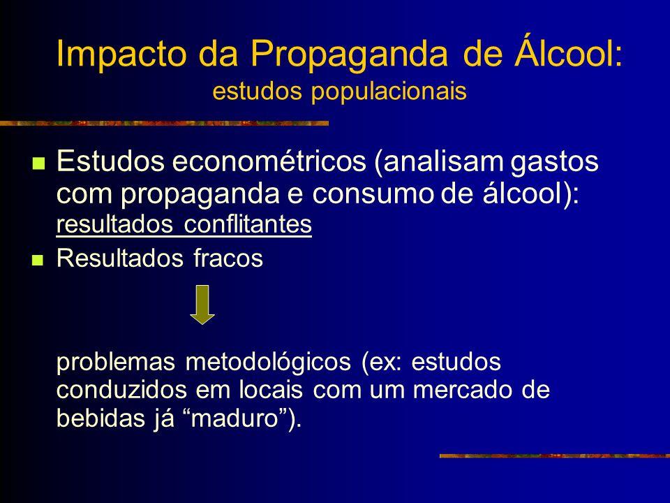 Impacto da Propaganda de Álcool: estudos populacionais