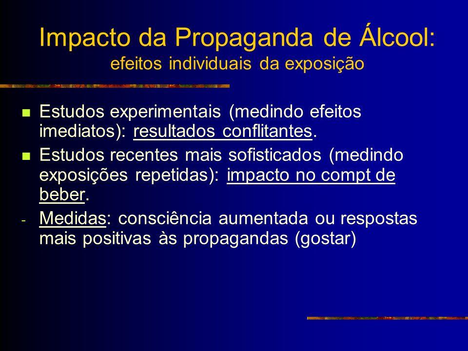 Impacto da Propaganda de Álcool: efeitos individuais da exposição