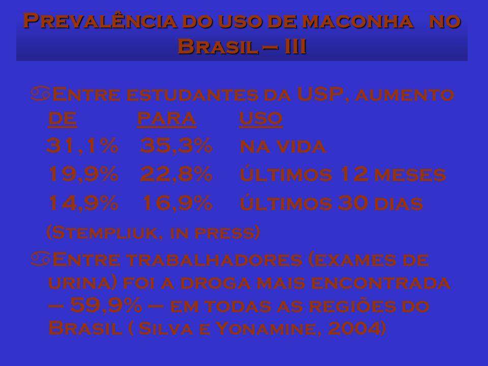 Prevalência do uso de maconha no Brasil – III