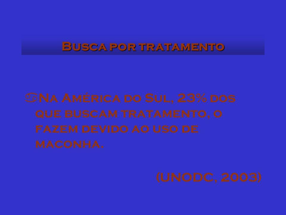 Busca por tratamentoNa América do Sul, 23% dos que buscam tratamento, o fazem devido ao uso de maconha.