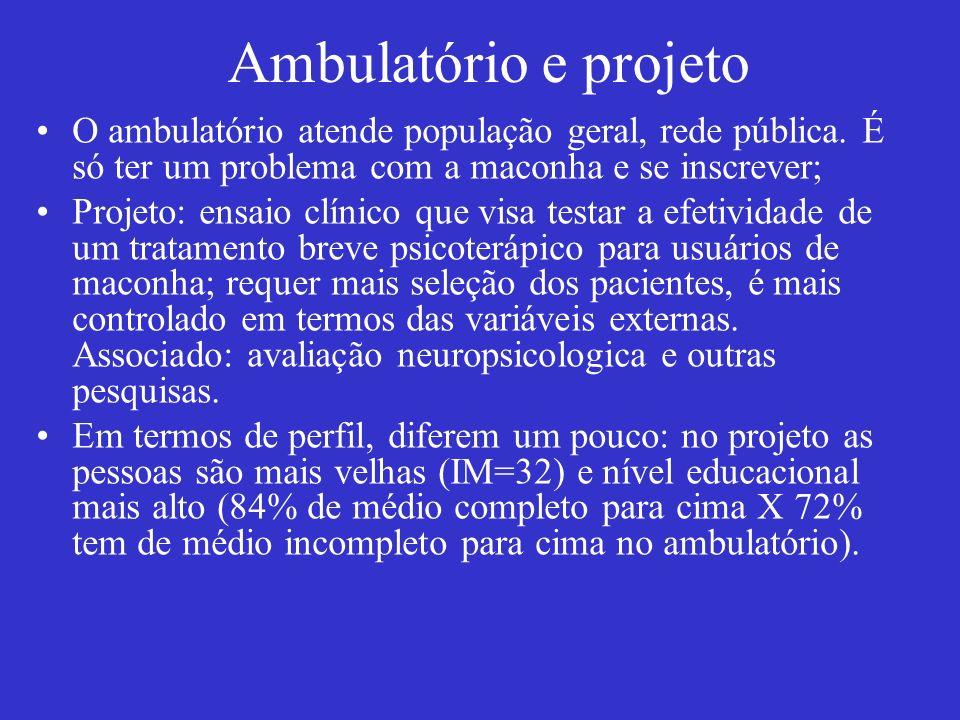 Ambulatório e projetoO ambulatório atende população geral, rede pública. É só ter um problema com a maconha e se inscrever;