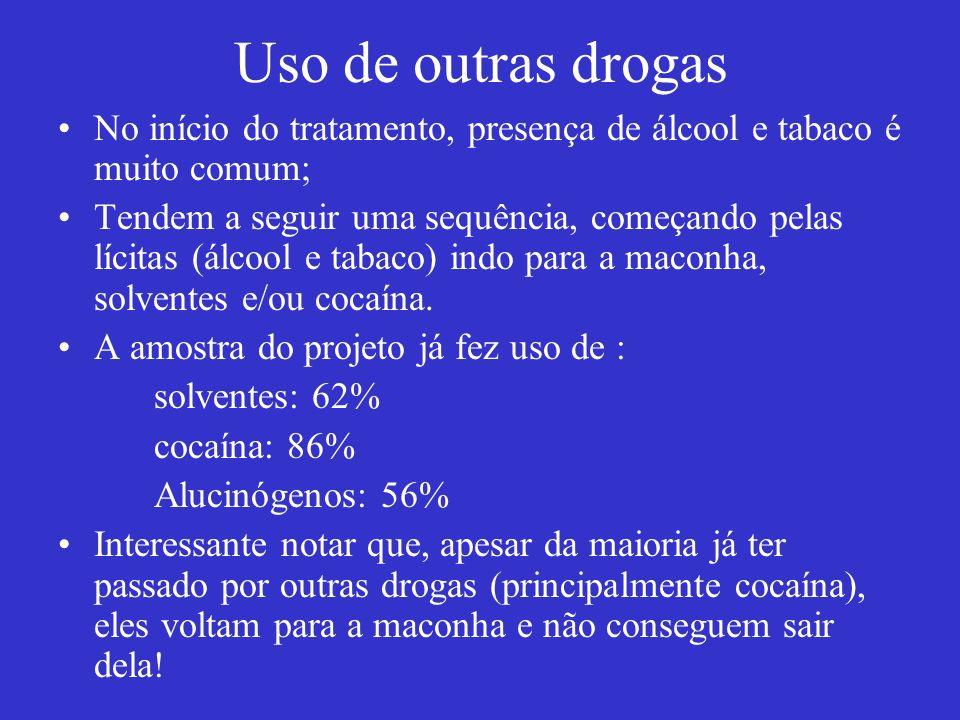 Uso de outras drogas No início do tratamento, presença de álcool e tabaco é muito comum;