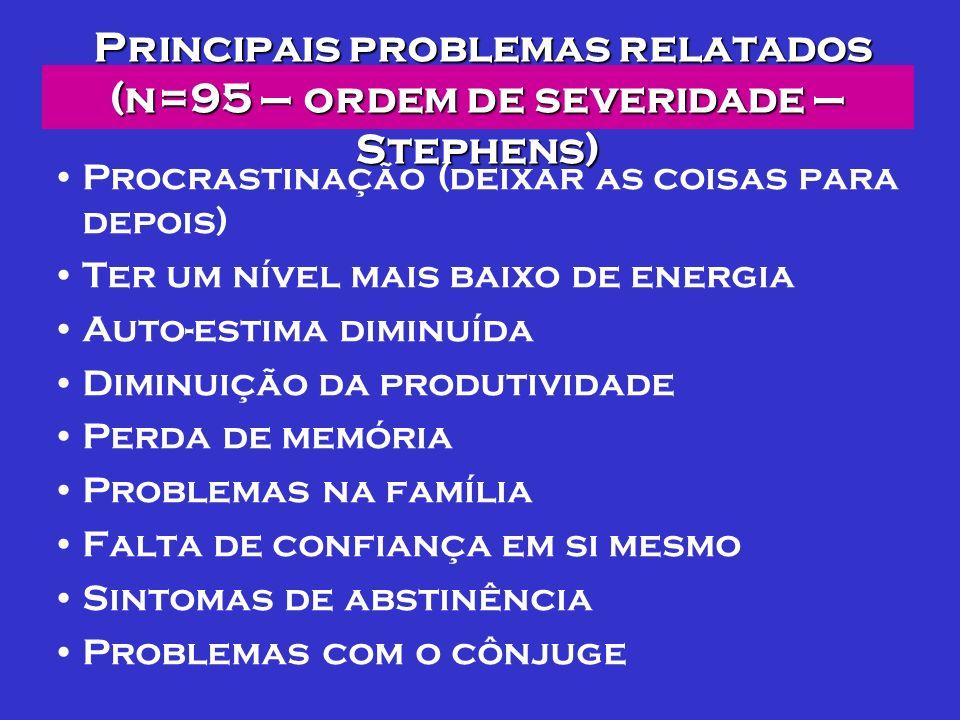 Principais problemas relatados (n=95 – ordem de severidade – Stephens)
