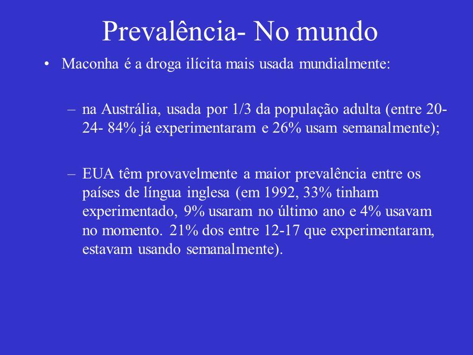 Prevalência- No mundo Maconha é a droga ilícita mais usada mundialmente: