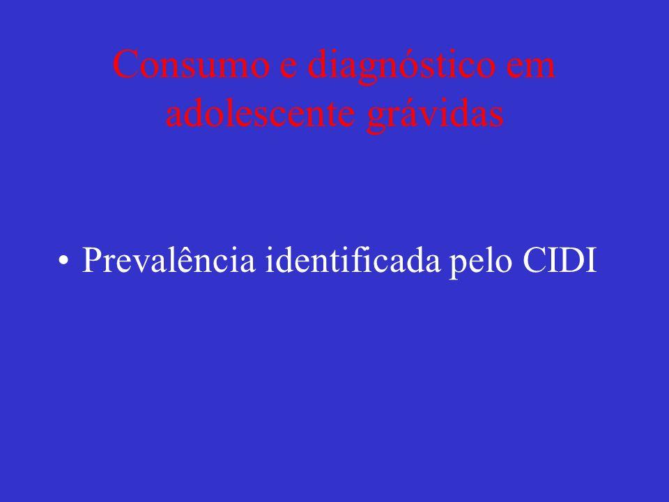 Consumo e diagnóstico em adolescente grávidas