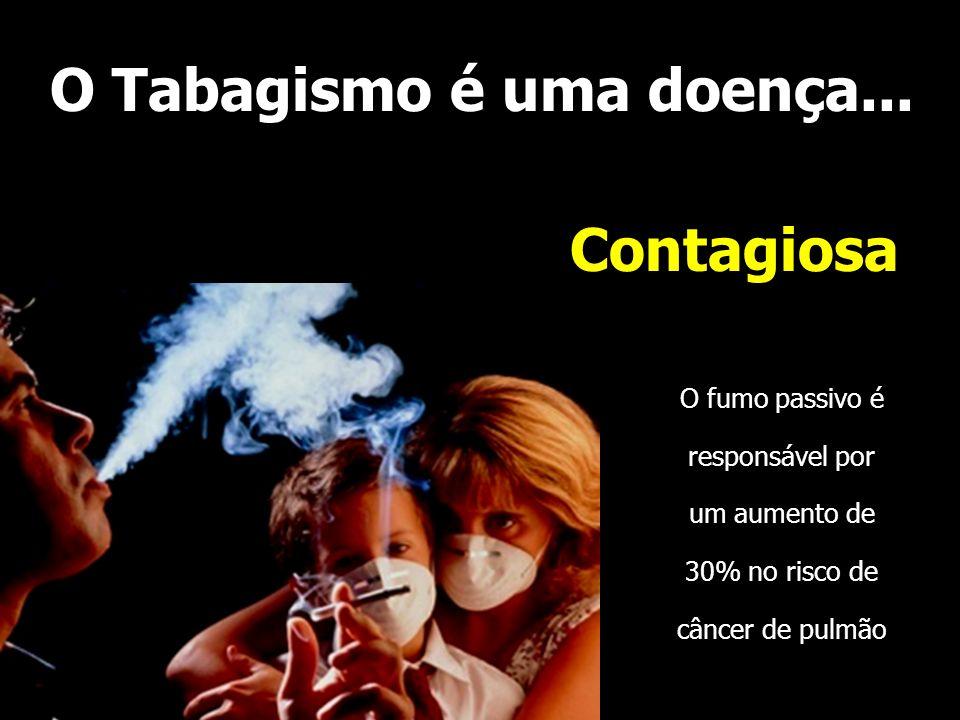 O Tabagismo é uma doença...