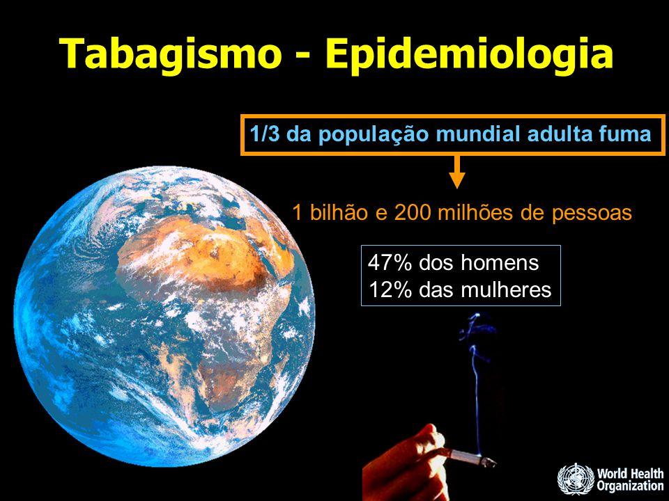 Tabagismo - Epidemiologia