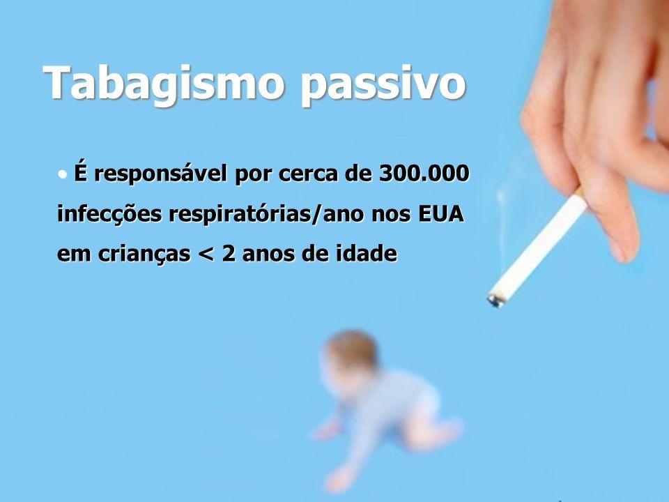 Tabagismo passivo É responsável por cerca de 300.000 infecções respiratórias/ano nos EUA em crianças < 2 anos de idade.